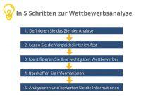 Kostenloses Tool zur Konkurrenzanalyse von selbststaendigkeit.de