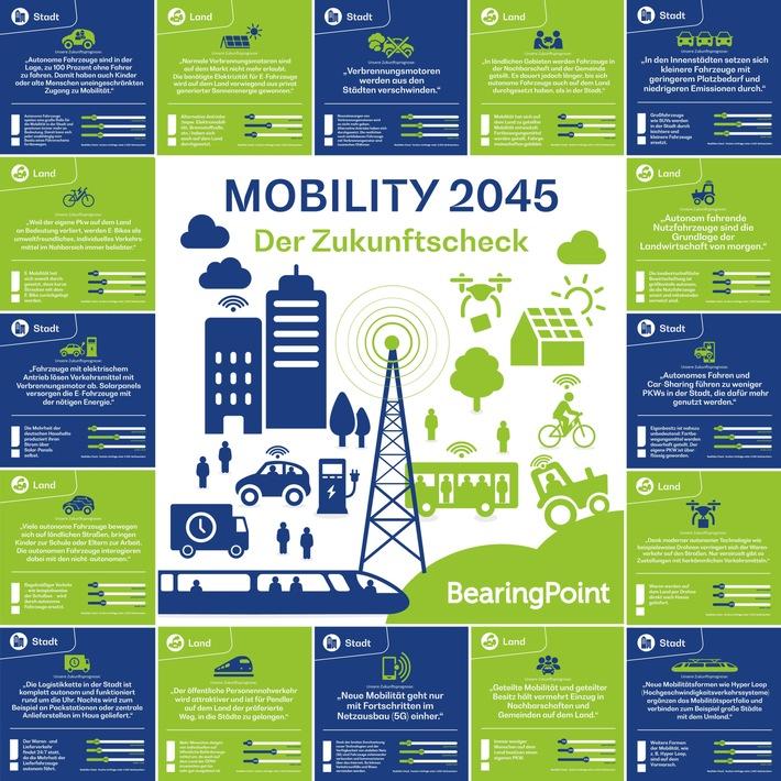 Zehn Standpunkte zur Mobilitätswende: von der Vision zur Realität