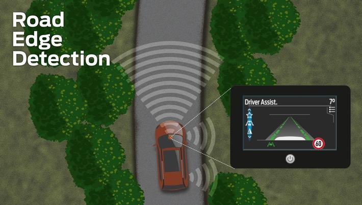 Straßenrand-Erkennung: Neue Technologie hilft beim Fahren auf unzureichend markierten Landstraßen